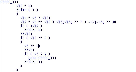 Рис. 3. Место успешного выхода из функции cmp_serial