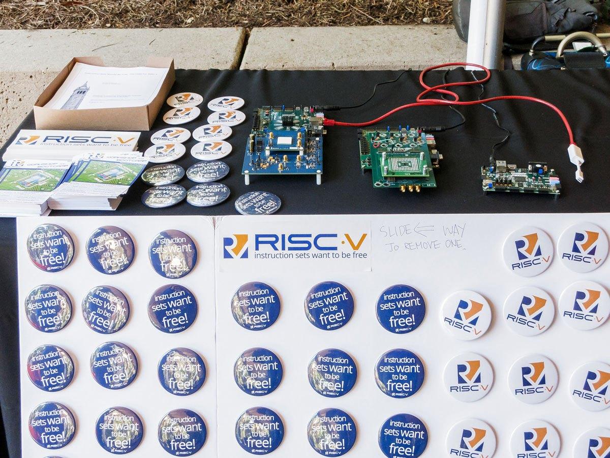 Демо-платы RISC-V