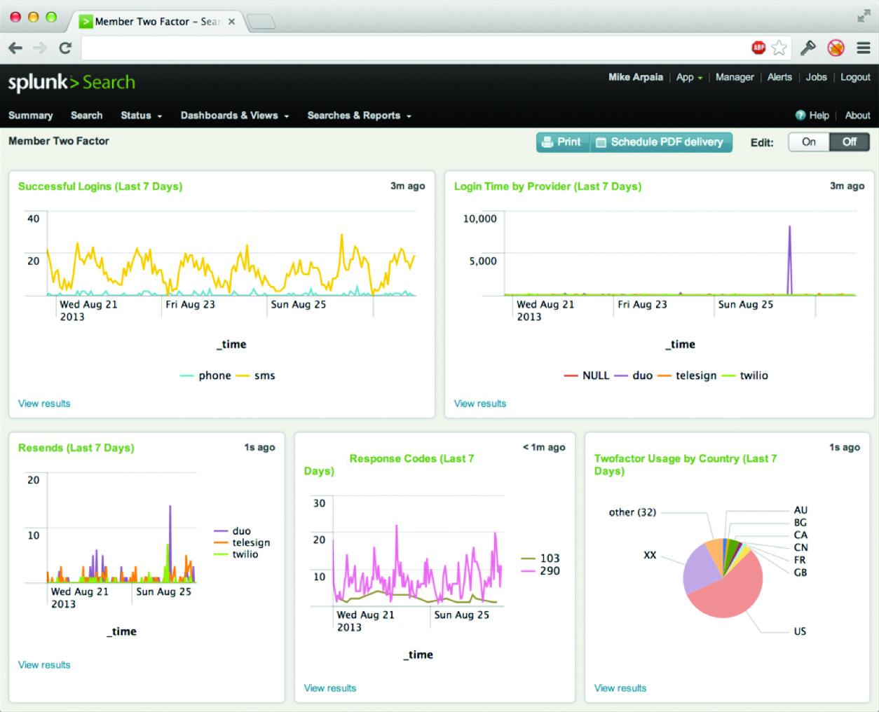 Любые данные из Splunk можно визуализировать