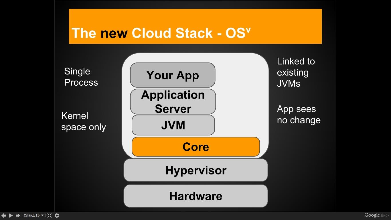Облачная конфигурация с использованием OSv