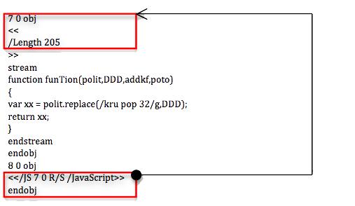 JavaScript указывает на косвенный объект