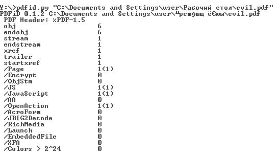 Пример работы pdfid.py