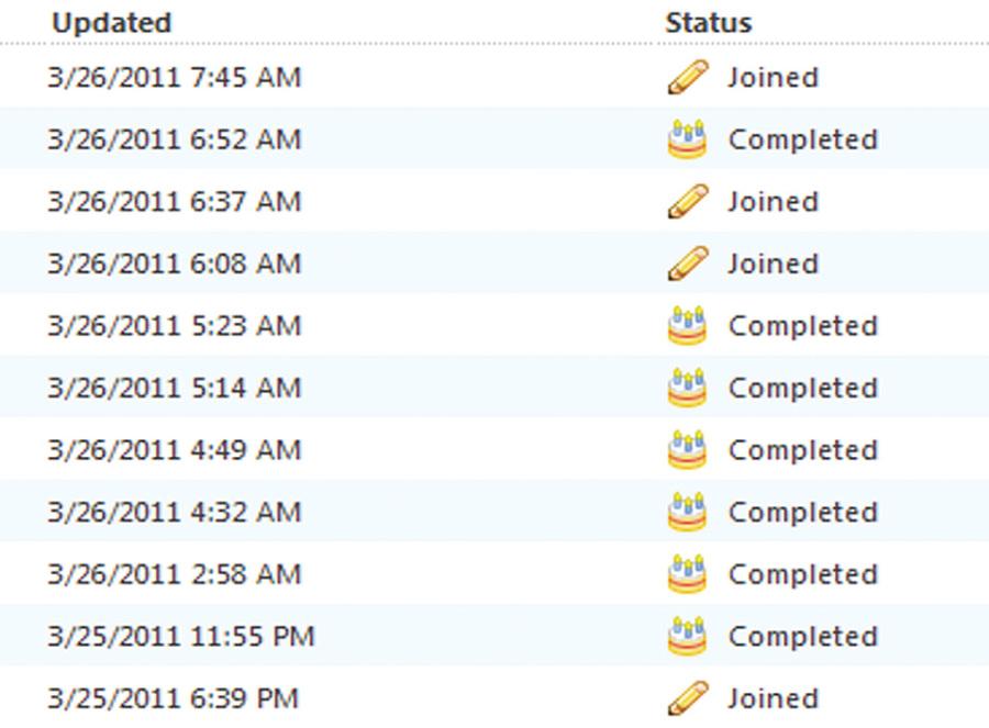 Каждая регистрация — плюс 250 Мб к объему аккаунта на Dropbox