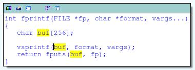 Реализация функции fprintf
