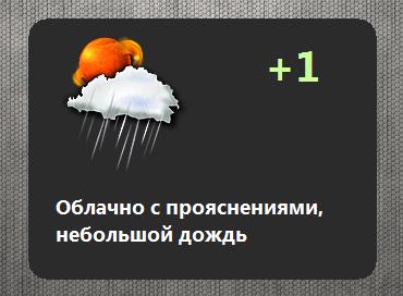 Виджет погоды