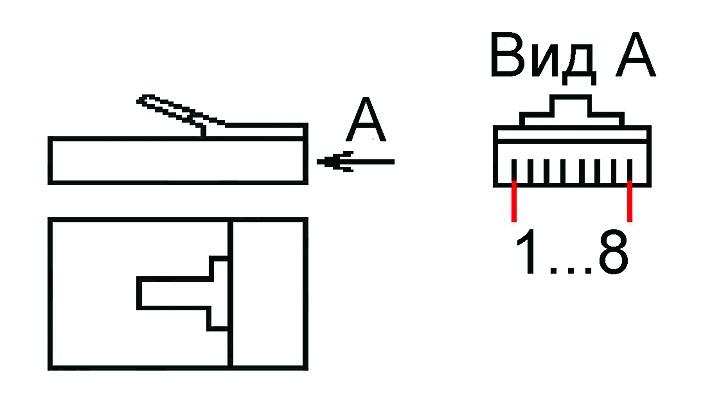 Нумерация контактов RJ-45