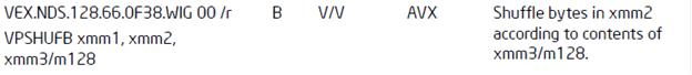 Рис. 6. Цитата из официальной документации Intel
