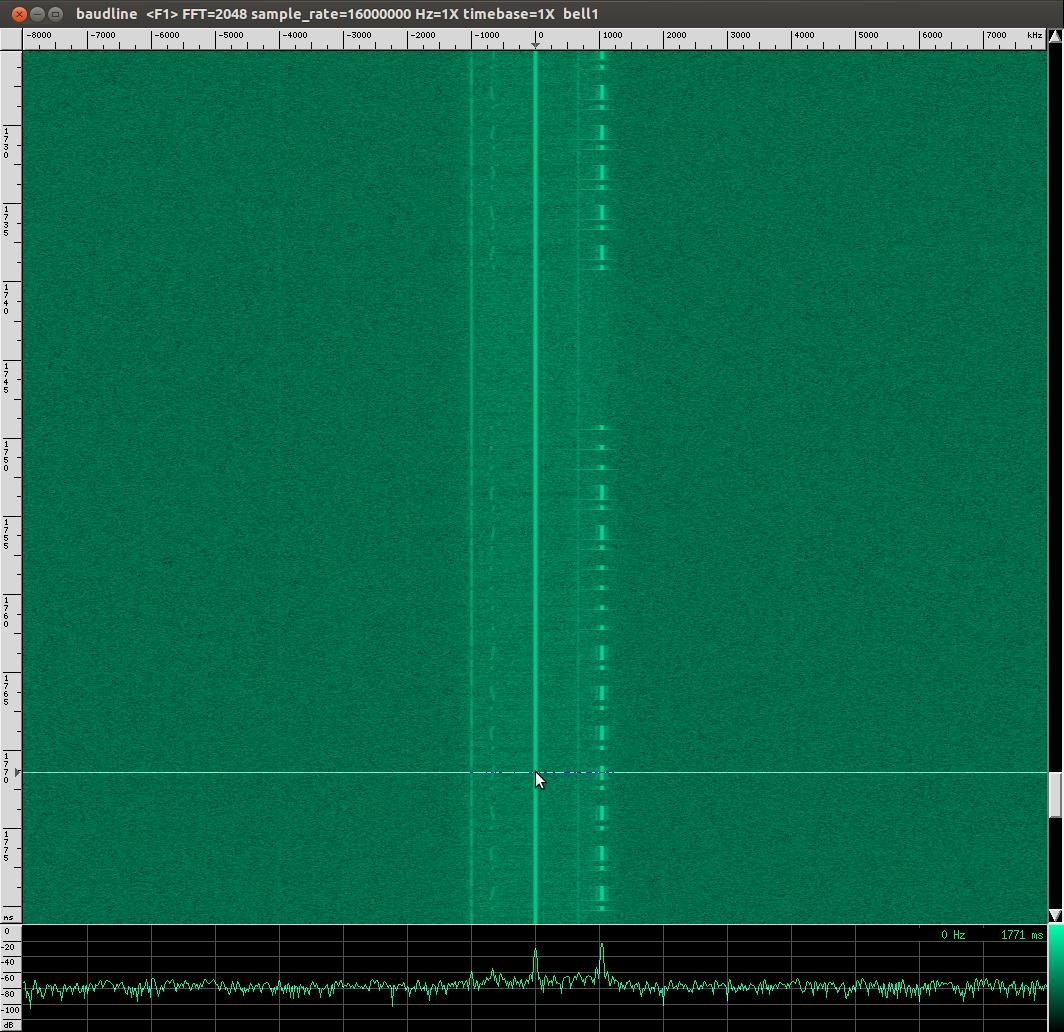 Спектроанализатор позволит выявить нужный нам сигнал