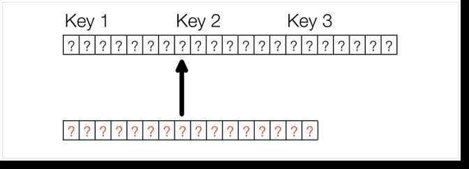 Для трех ключей по 7 байт используется 16-ти байтный хеш