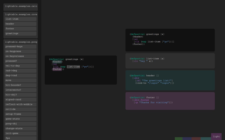 Код может быть представлен в виде таблиц