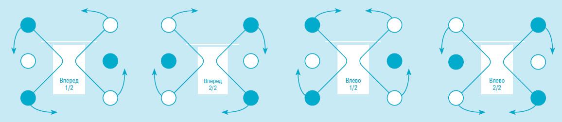 Схема движения ног робота