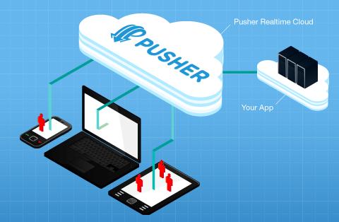 Сервис Pusher позволяет в реальном времени доставлять сообщения веб-приложению, работающему на любых устройствах
