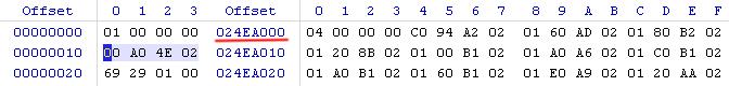 Поиск хеш-таблицы