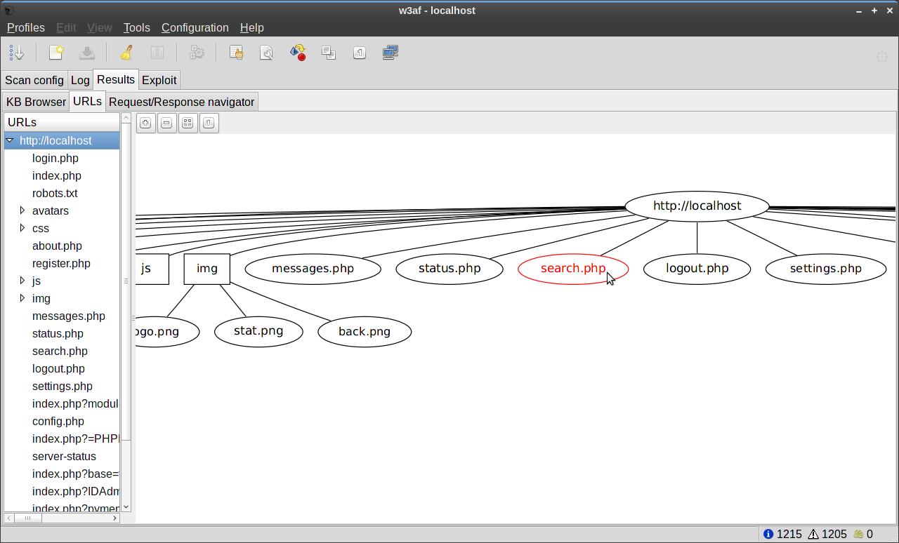 Структура веб-приложения