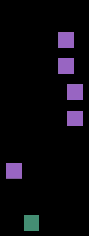 Более короткие цепочки отсекаются. Пока временное раздвоение существует, транцакции в параллельных цепочках как правило дублируются.