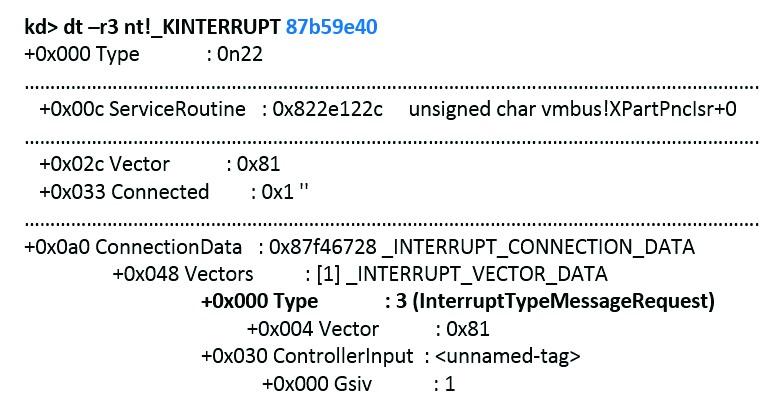 Рис. 5. Vmbus interrupt object