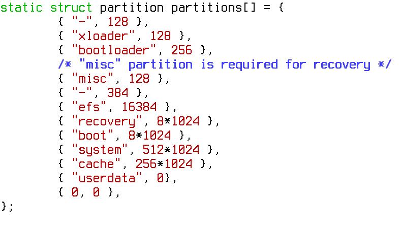 Часть кода загрузчика, определяющая таблицу разделов