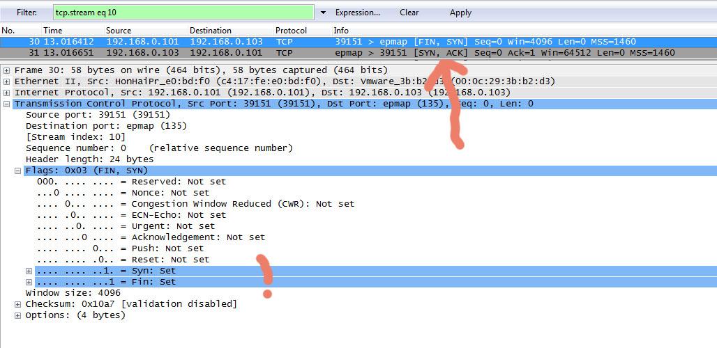 Соединение установлено, несмотря на пришедший TCP-пакет SYN-FIN