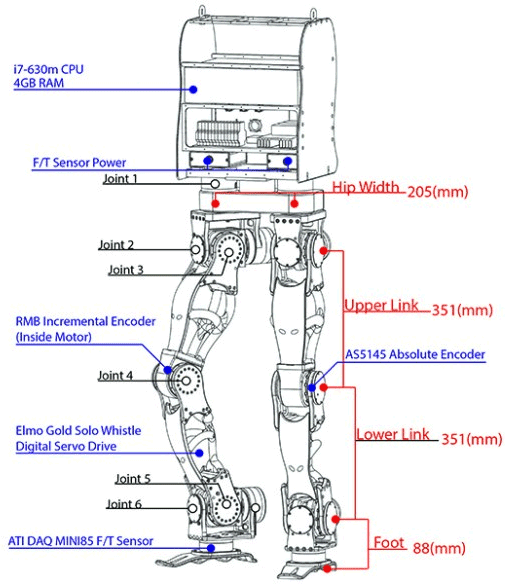 Схема механизма, а также