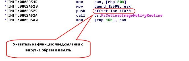 Рисунок 10. PsSetLoadImageNotifyRoutine в DrWeb контролирует загрузку драйверов