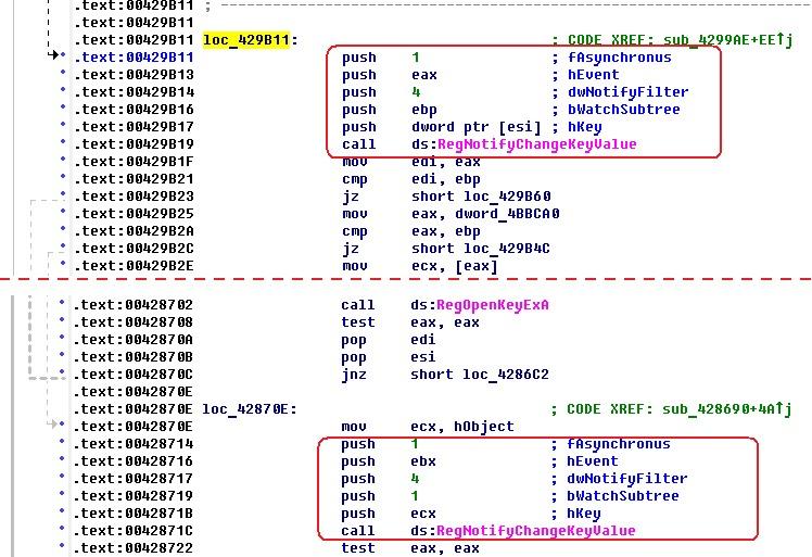 Рисунок 4. Контроль за изменениями в реестре с помощью RegNotifyChangeKeyValue. Выше красной пунктирной линии показана реализация в McAfee, ниже линии — в «Касперском». Как говорится, найди отличия