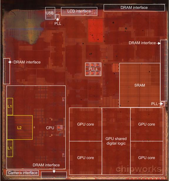 Apple A7: первый массовый процессор для мобильных устройств
