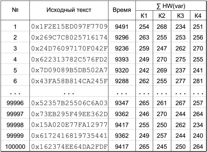 Рис. 5. Данные для примера № 2