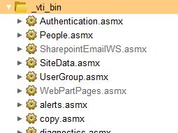 Рис. 1. Список сервисов в каталоге _vti_bin