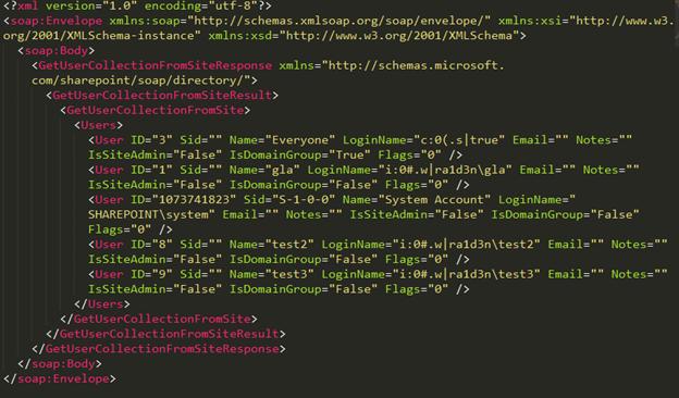 Рис. 3. XML-документ, содержащий список пользователей