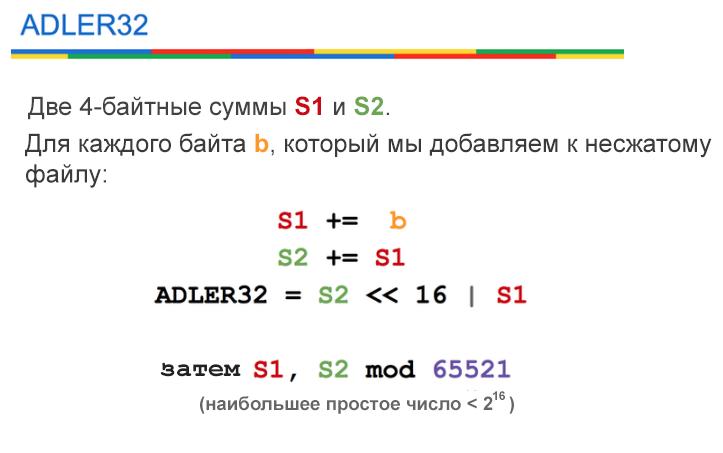 Рис. 6. Контрольная сумма ADLER32