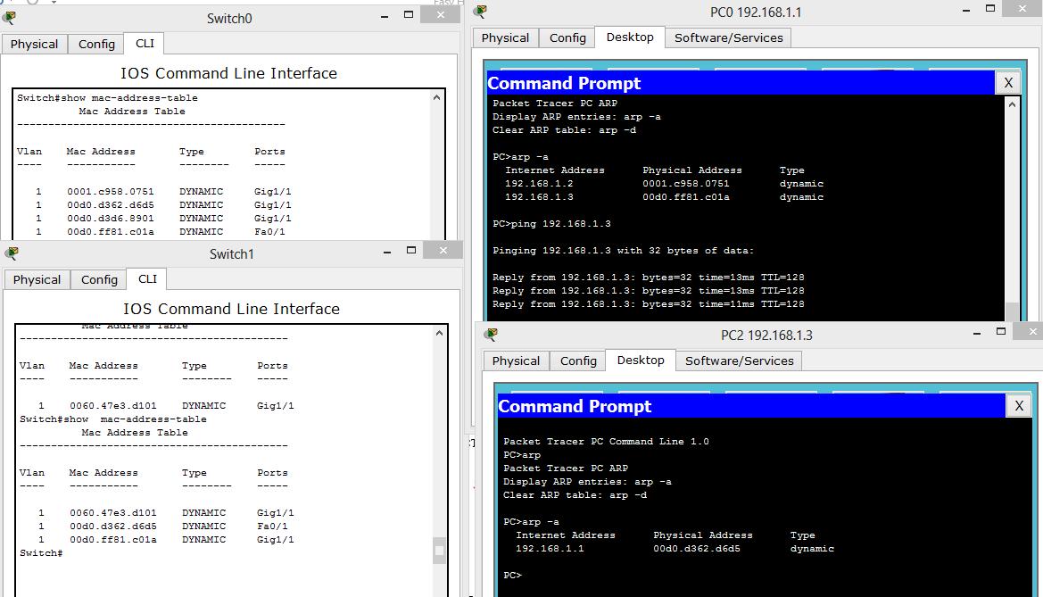 Пример работы CAM-таблицы на свичах в Packet Tracer