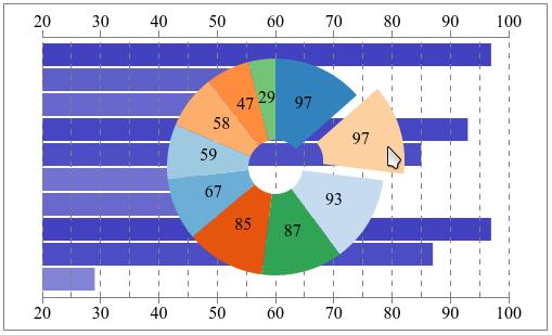 Графики с использованием SVG