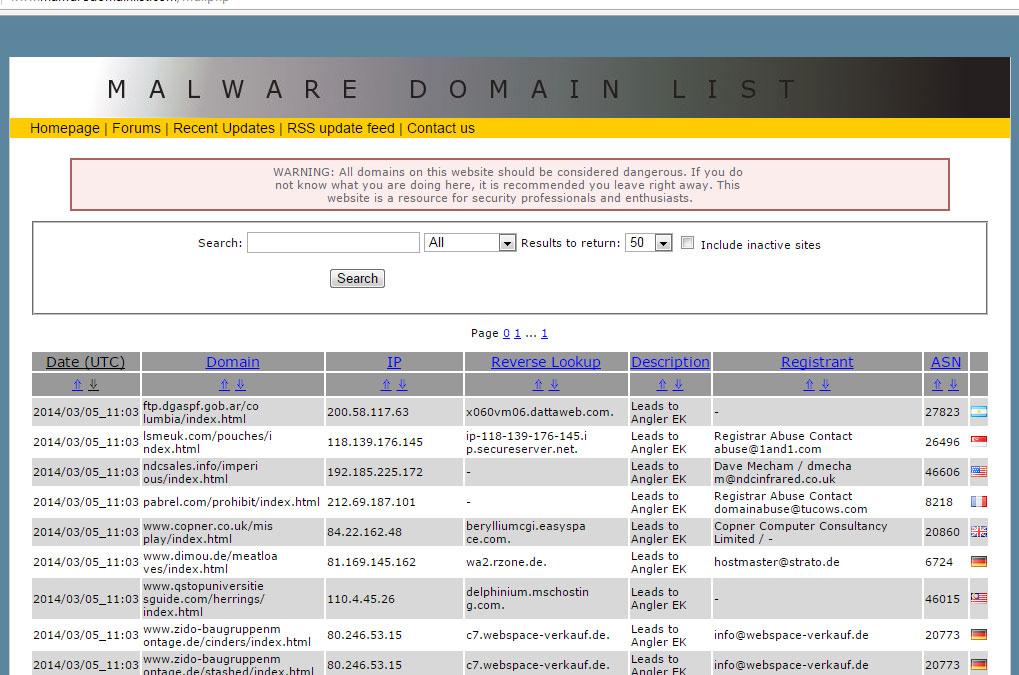 Angler EK на malwaredomainlist.com