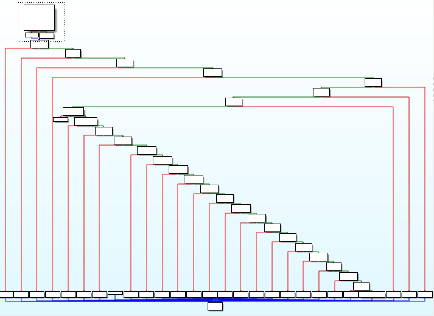 Рис. 3. Проверка полученного аргумента в cgibin из прошивки D-Link