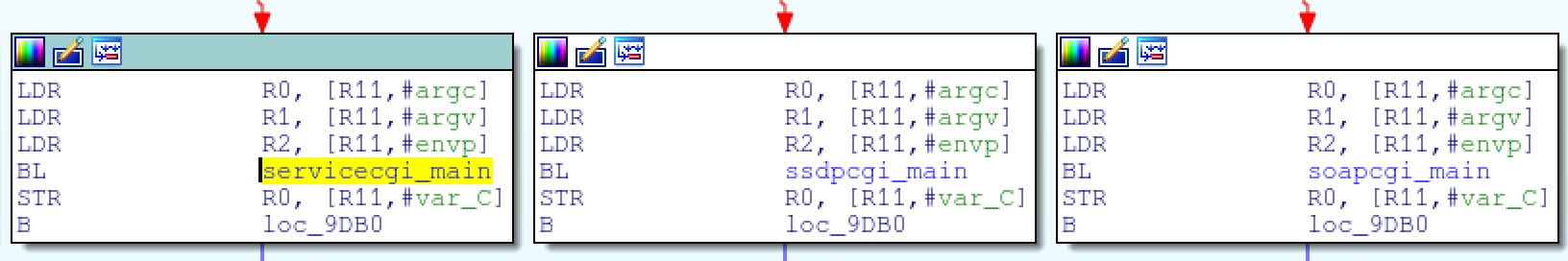 Рис. 5. Переименованные функции в прошивке D-Link