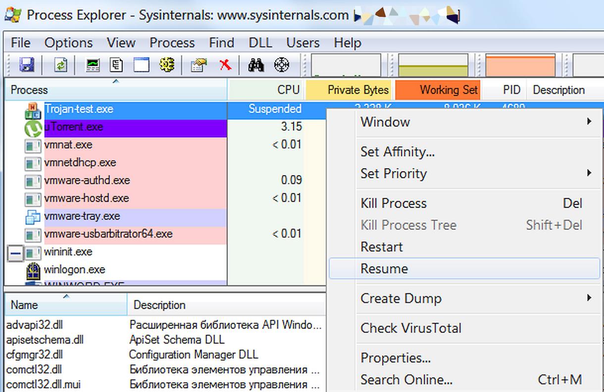 Работа тестового трояна приостановлена через Process Explorer