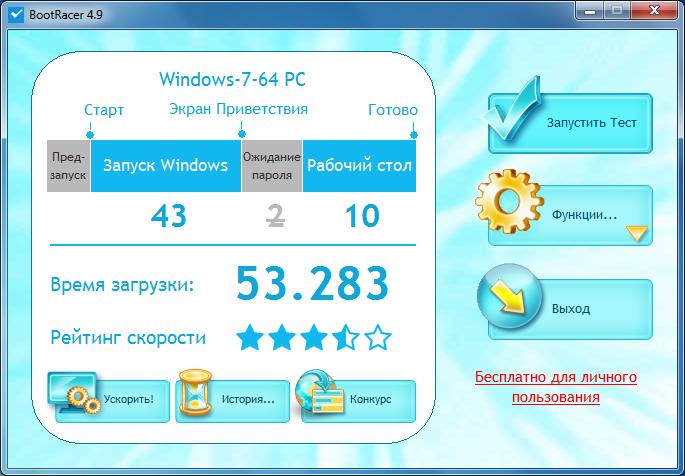 Рис. 8. Время загрузки системы после установки Symantec Endpoint Protection