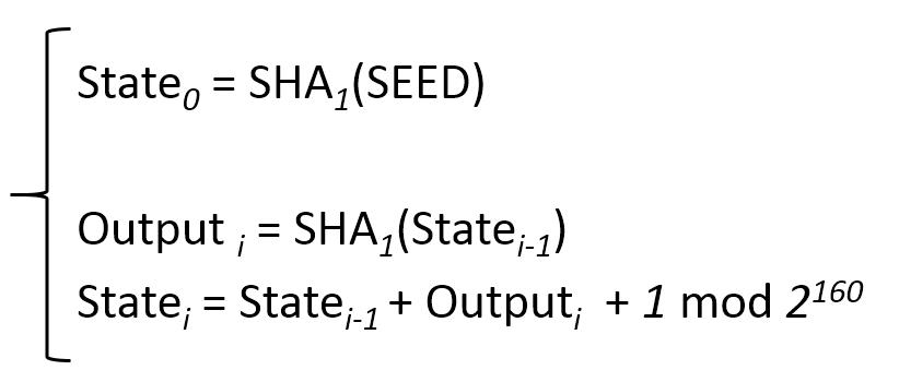 Рис. 12. Логика работы SHA1PRNG