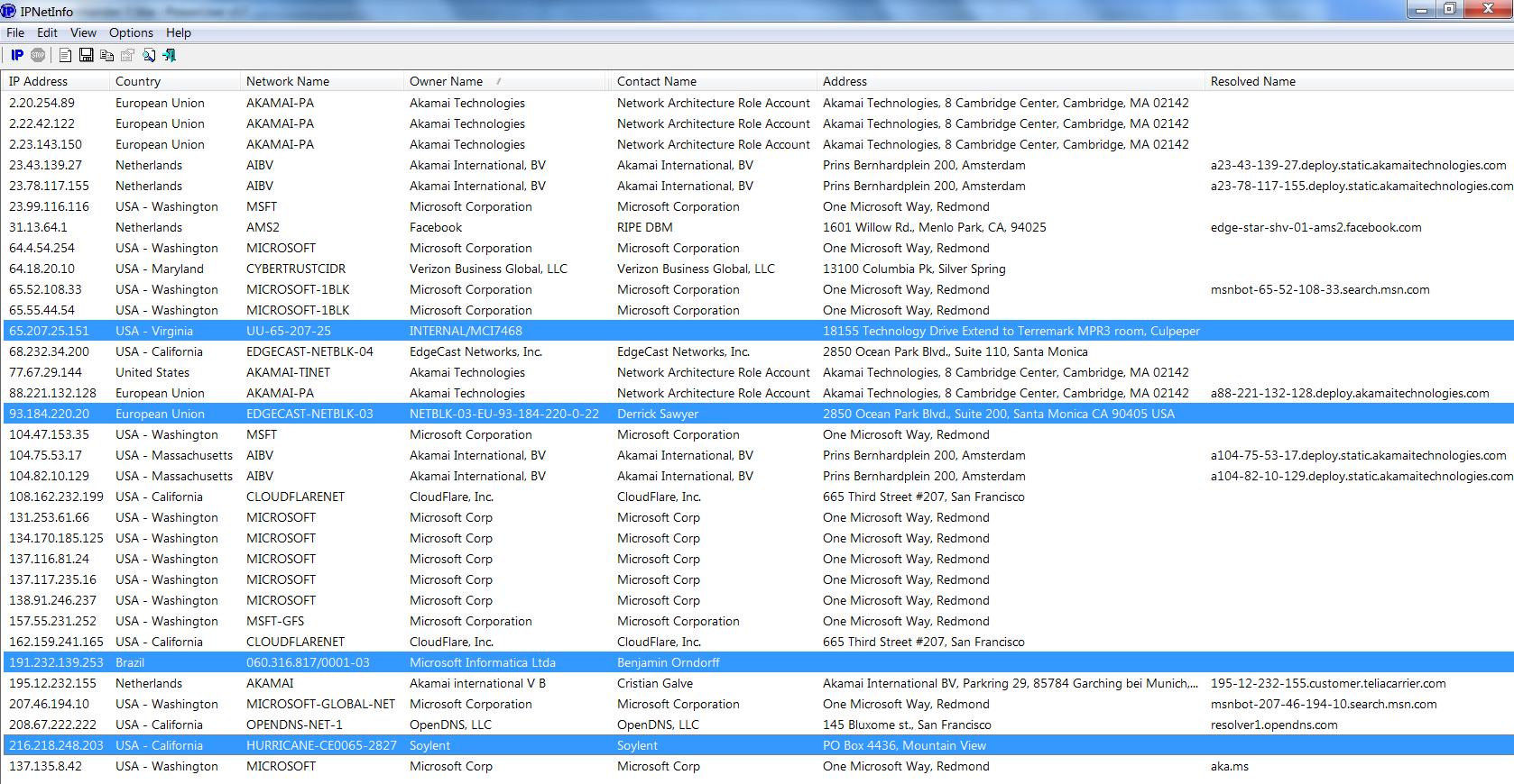 За полчаса нашего бездействия Windows успел разослать отчеты по всему свету