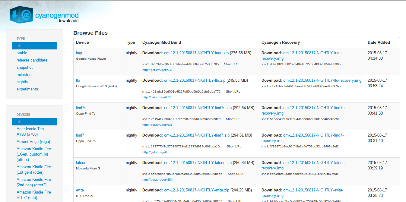 CyanogenMod для официально поддерживаемых устройств всегда можно найти на download.cyanogenmod.org
