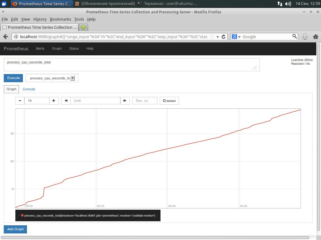 Графики в Graph