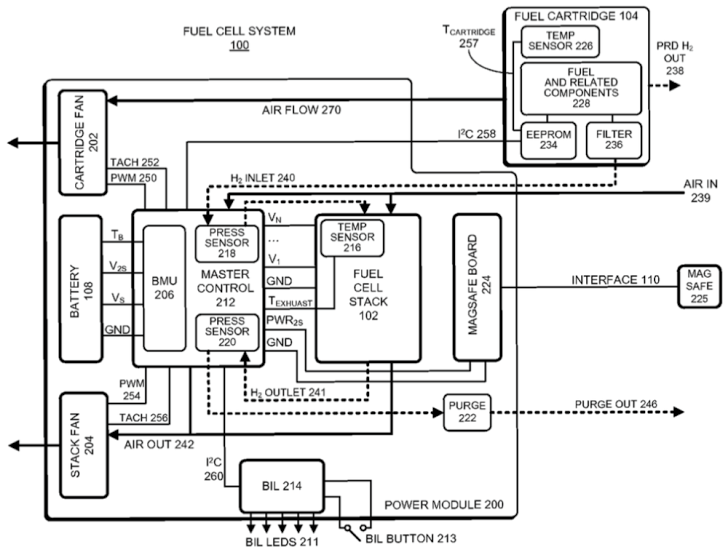 fuel-cell-system