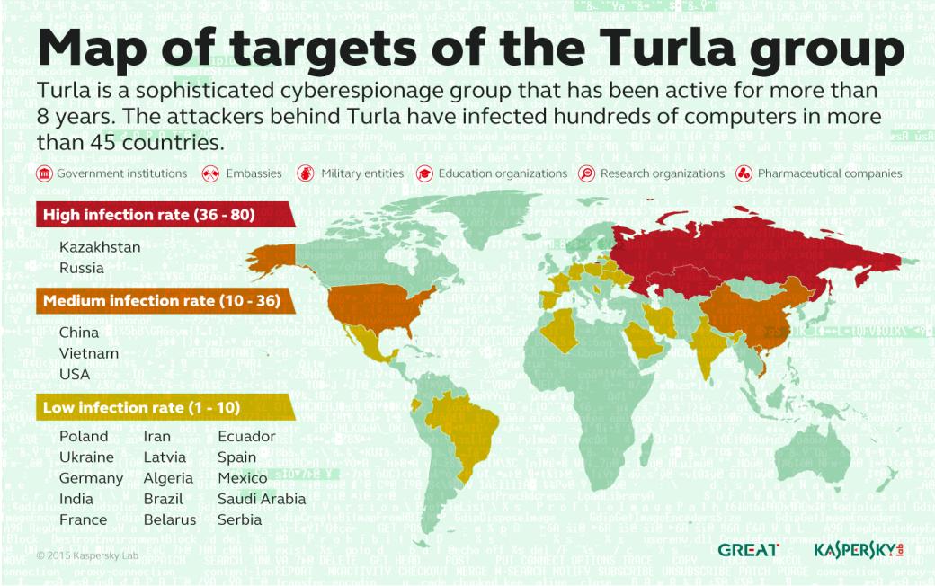 Карта пострадавших от деятельности Turla стран