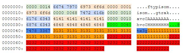 Первоначальный чанк `tx3g` для перезаписи MPEG4DataSource