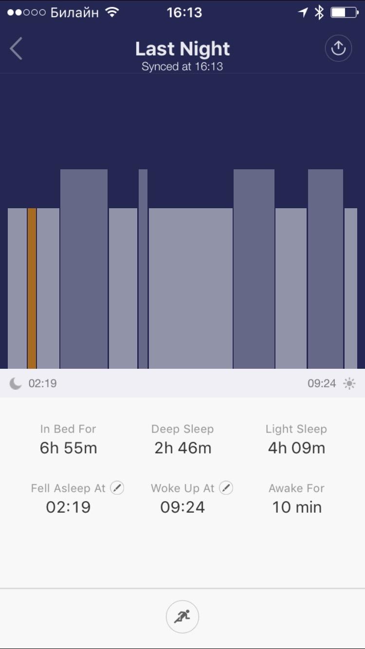 Фазы быстрого сна (REM) отмечены столбиками повыше, медленного — пониже