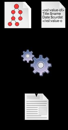 Схема работы XSLT