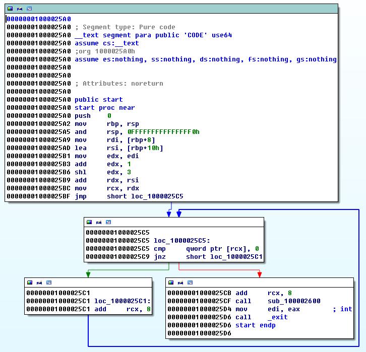 Точка входа в файле Parallels Service