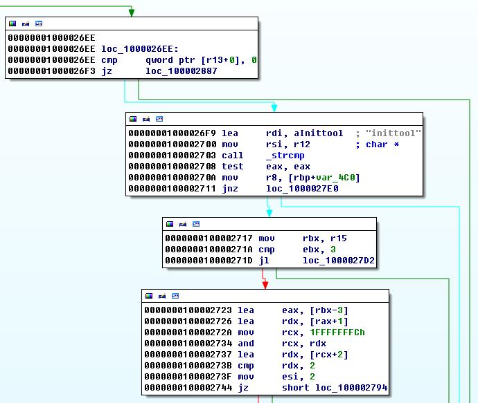 Сравнение переданного аргумента со строкой inittool в Parallels Service